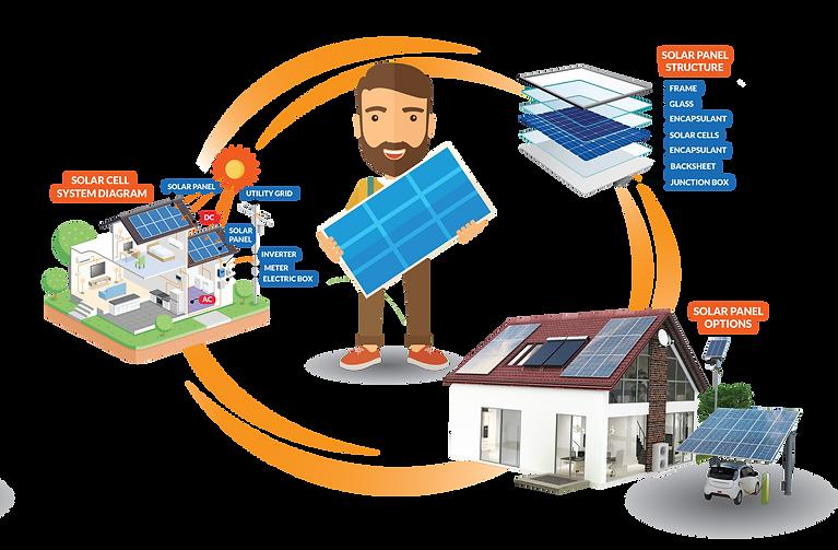 SolarPanel_Infographic_v3-10.png