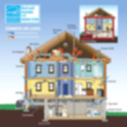 Insulation, Weatherization, Radiant Barrier, Remodeling & Retrofitting, Solar Panels