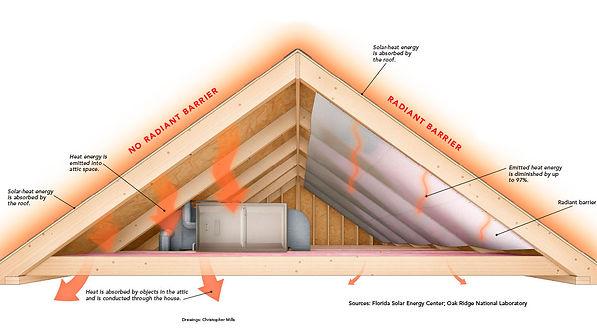 radiant barrier 16.jpg