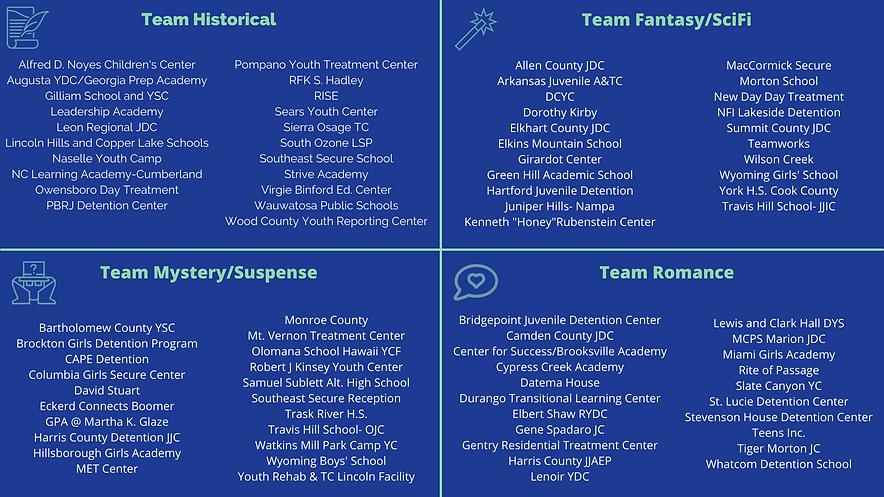 Unbound Teams 2021 (1).png
