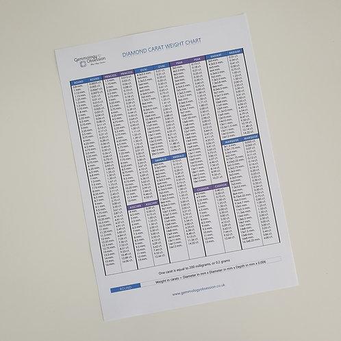 A4 Diamond Carat Chart - Print