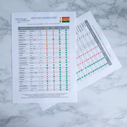 A4 Gemstone Cleaning Chart - Print