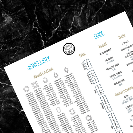 The Ultimate Jewellery Guide with Printable PDF File