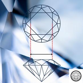 Measuring Diamond's Table Percentage