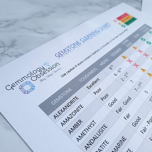 A4 Gemstone Cleaning Chart - Printable PDF