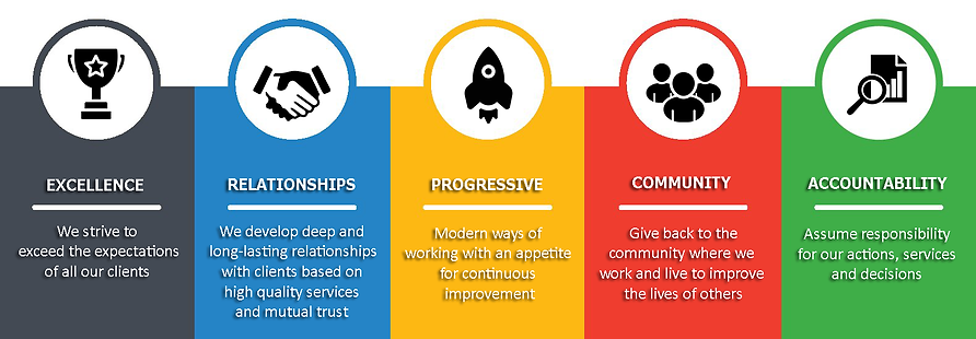 CORE VALUES WORKING COPY (2).png