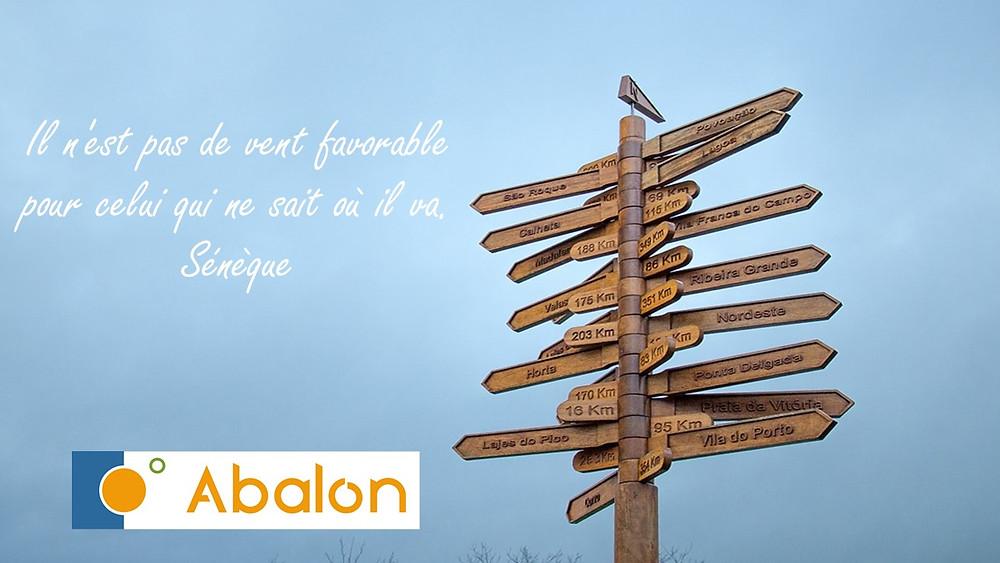 multiples panneaux directionnels routiers en bois sur fond de ciel bleu. Logo Abalon. Citation de Sénèque