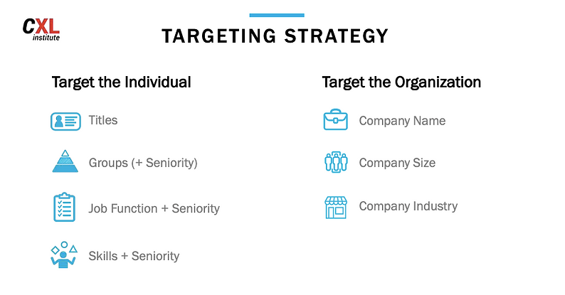ways you can target people on linkedin ads