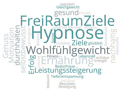 wordcloud%20Gewicht2_edited.jpg