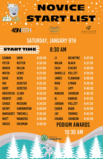 NOVICE START LIST (1).png