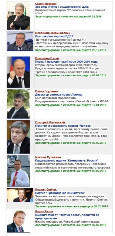 Кандидаты: кто участвует в выборах?