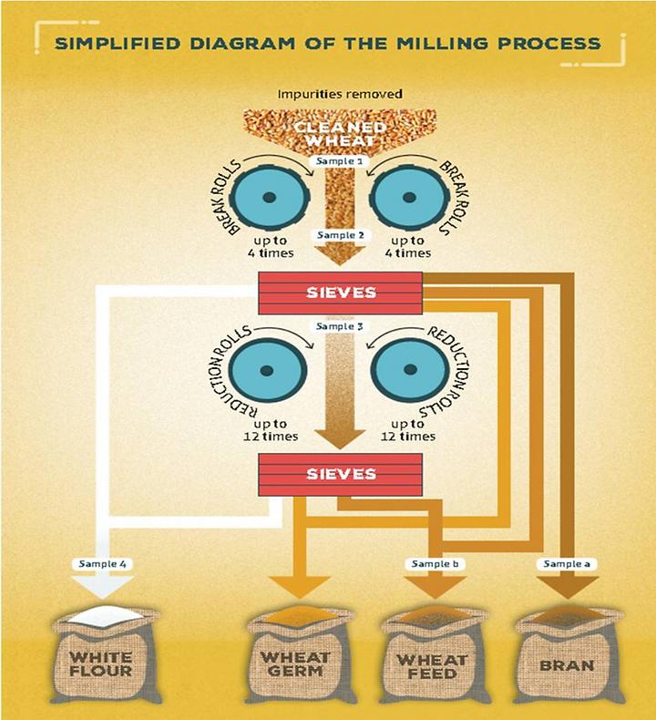MillingProcess.png