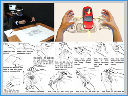 User-defined Gestures for AR