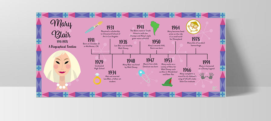 Mary Blair Timeline Infographic