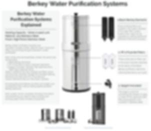 Berkey Water Filter System.JPG