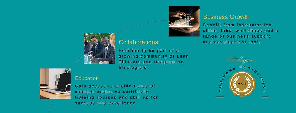 Membership - Business Enrichment Hub LP7