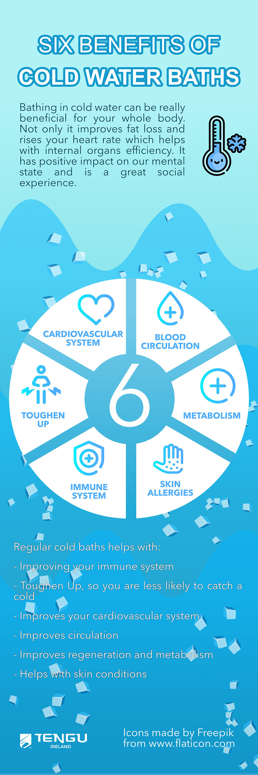 Six Benefits of Cold Water Baths Infographic
