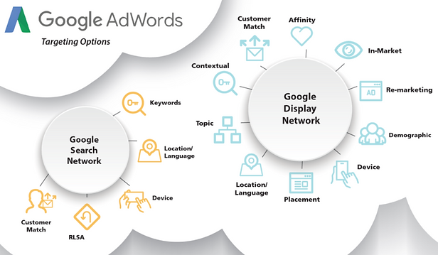 google_adwords_targeting_options-768x448