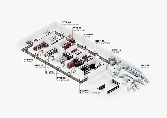 공장생산프로세스.jpg