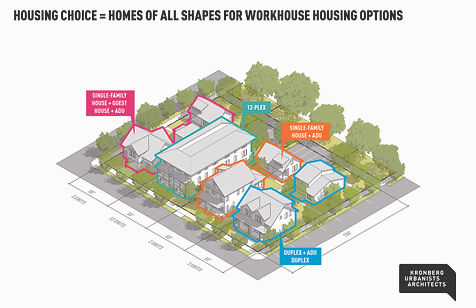 Housing Choice and Resilient Communities