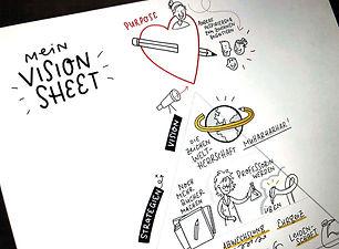 Sketchnotes-Vision-Sheet-Board.jpg