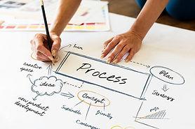 process-design-810.jpg