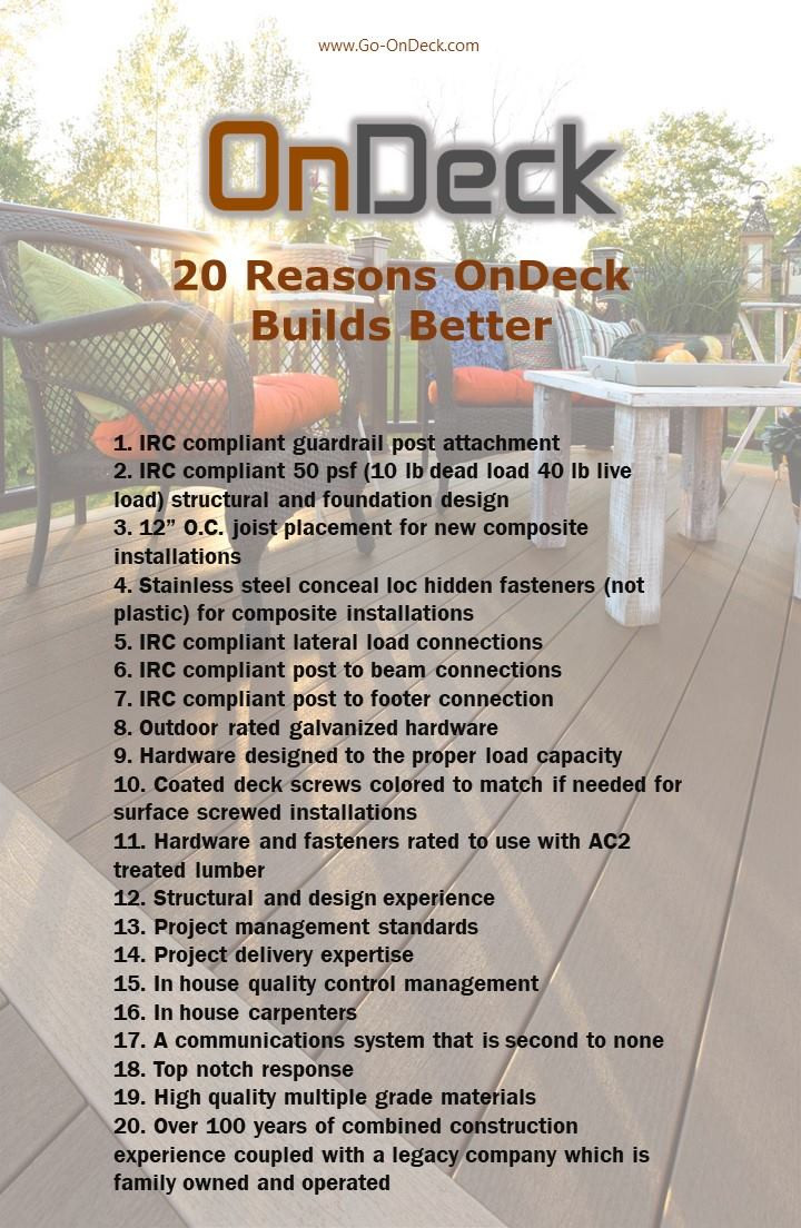 deck code compliance