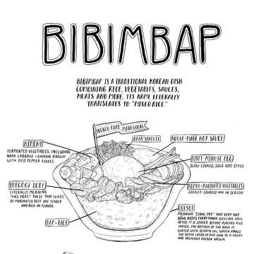 bibimbap illustration copy.jpg