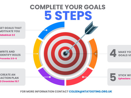 Setting Goals & Targets - Complete Your Goals In 5 Steps