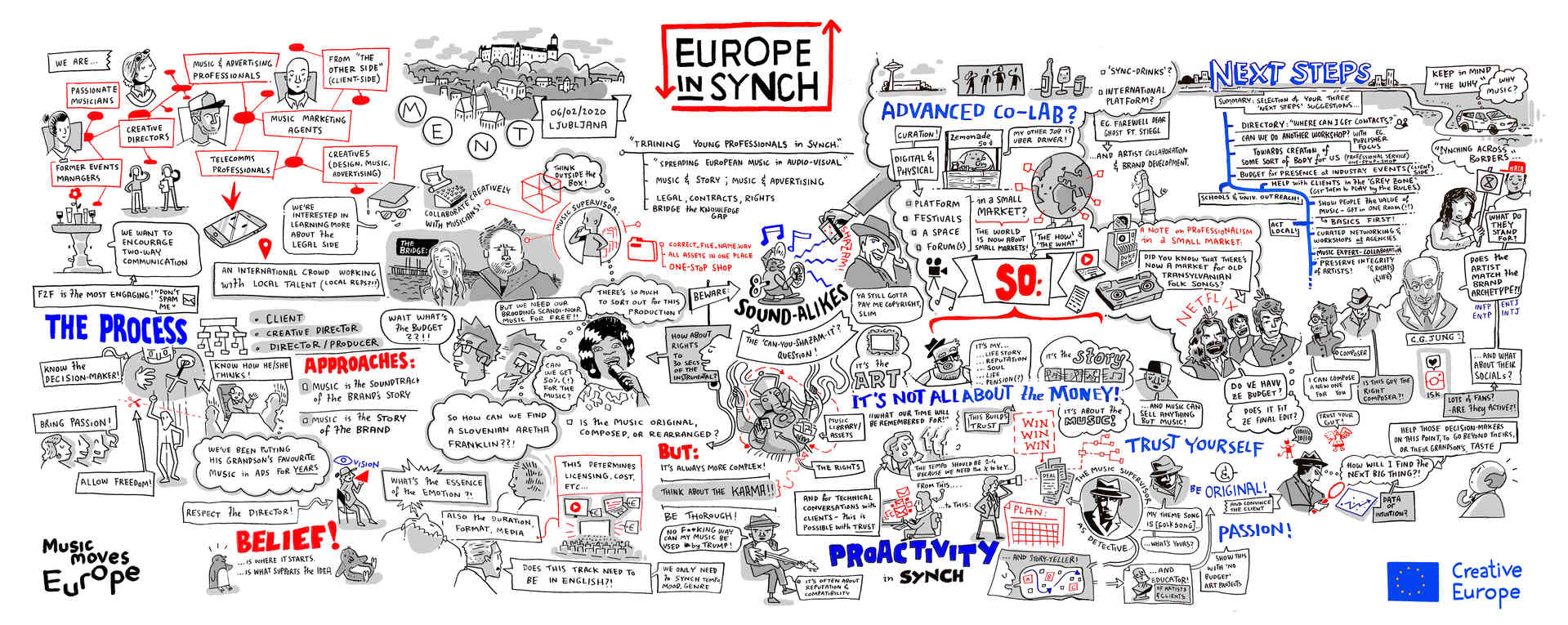 Graphic Recording: Music Industry Workshop
