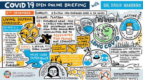 COVID Open Briefing with Live Illustrati