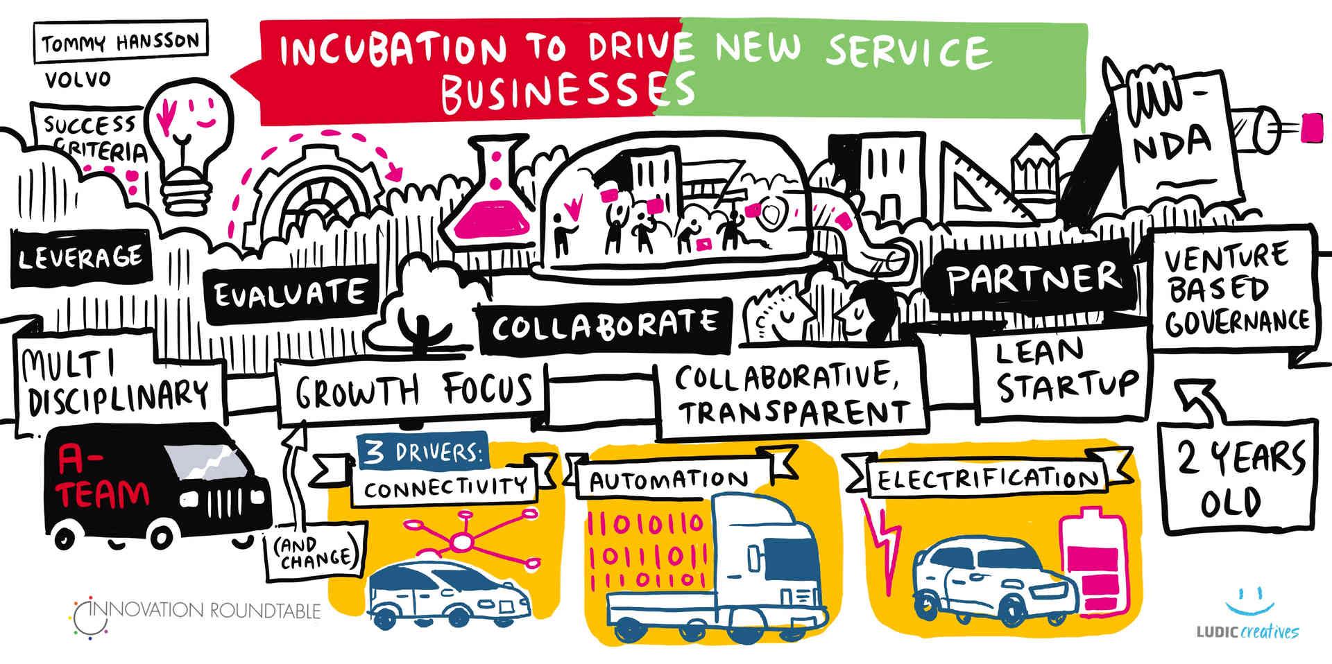 Innovation Summit scribe