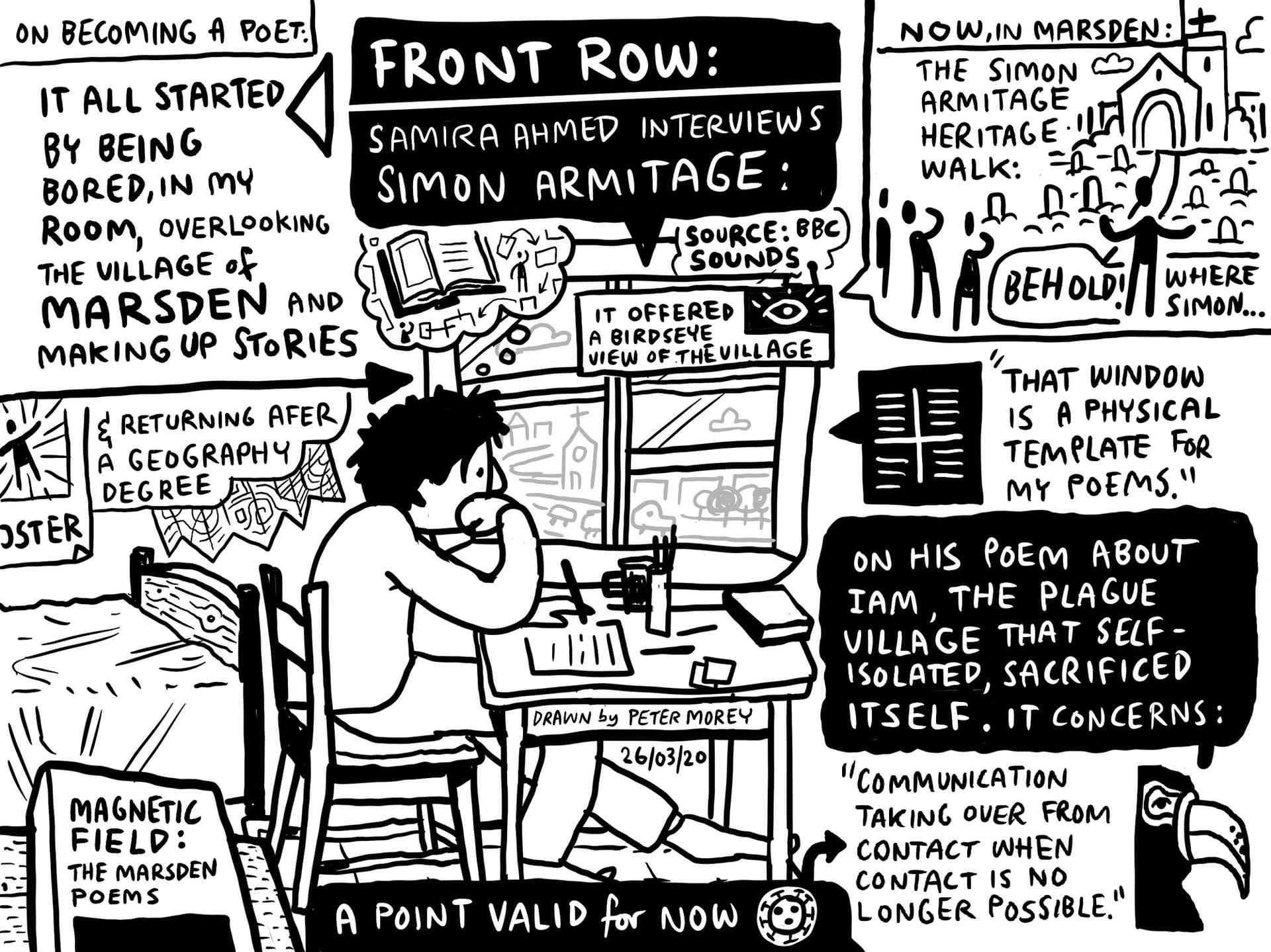 Front Row Sketchnote