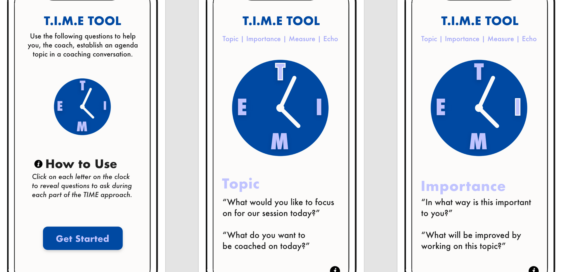 Learner uses this digital reference as a guide to conduct more focused meetings.