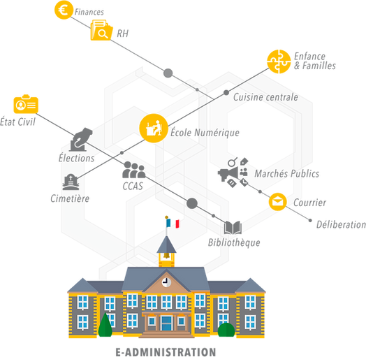 logiciel-metier-mairie-antilles.png
