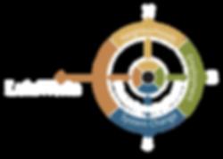 Lukeworks white logo.png
