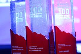 gtimedia-malaysias100-awards-2016-01.jpg