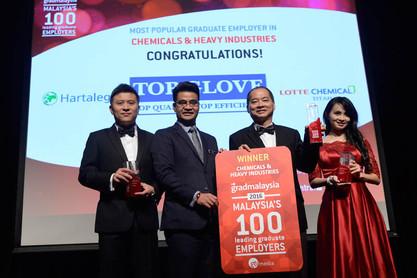 gtimedia-malaysias100-awards-2016-20.jpg