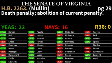 Death_Penalty_Vote.png