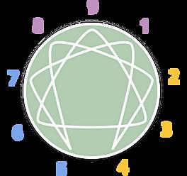 enneagram_symbol.png