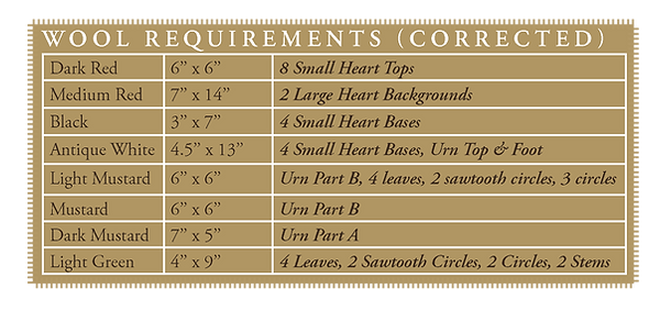 wool requirements_correction.png