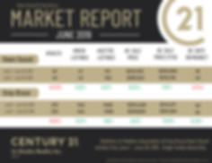 MarketStatsJune2019.jpg