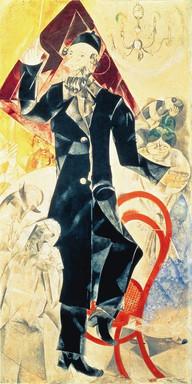 シャガール《演劇》1920年