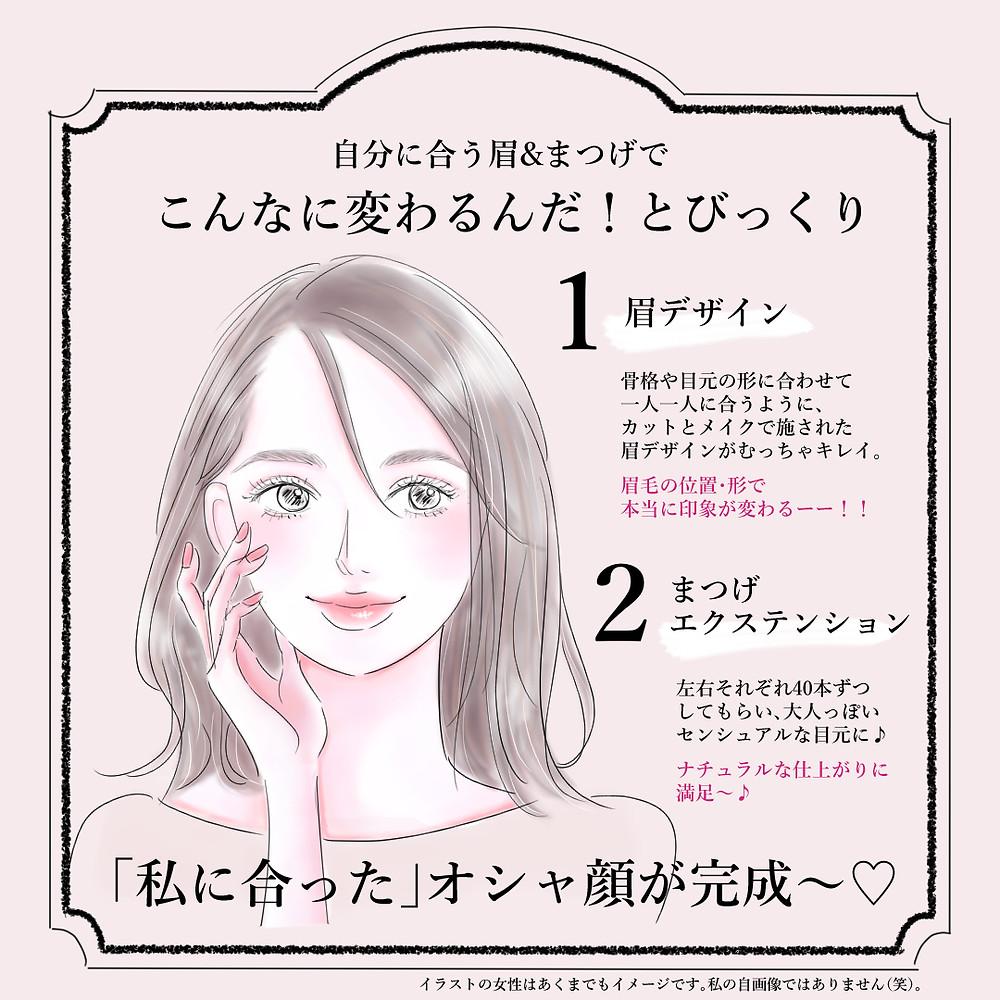 ケサランパサラン株式会社様「顔の土台づくり」体験イラスト