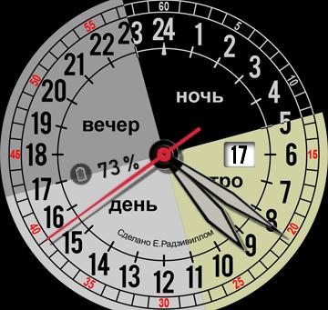 """Циферблат """"Спутник"""" (модификация)"""