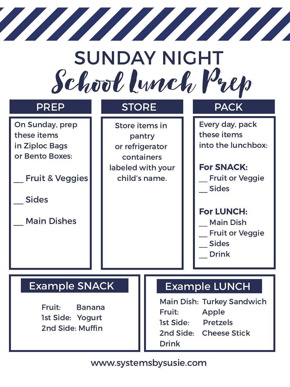 Sunday Night School Lunch Prep Handout