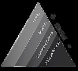piramide manual de calle cargo-01.png