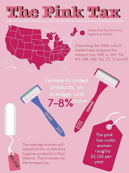 periodtaxinfographic-01.png