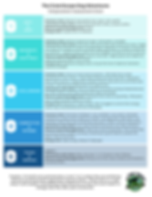 Temperament Assessment Chart.png