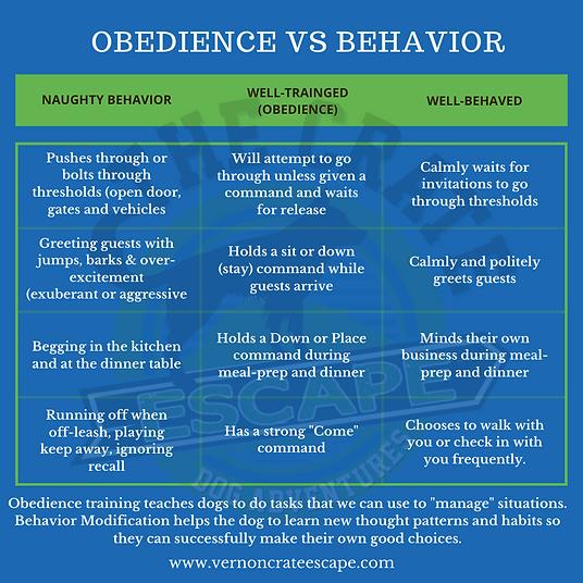 obedience vs behavior.png
